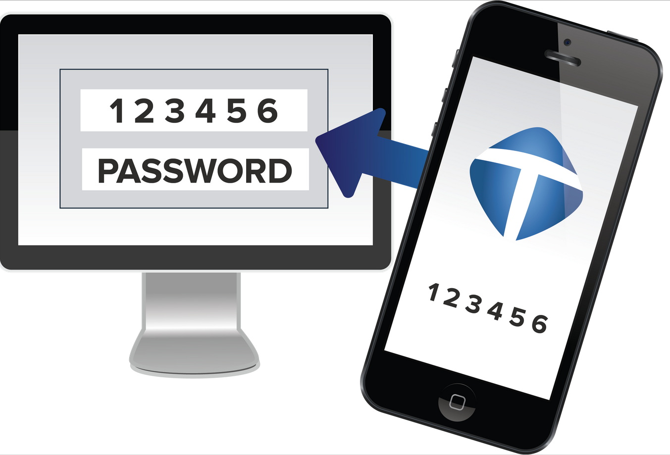 Domain Registrars that provide Two Factor Authentication login for free