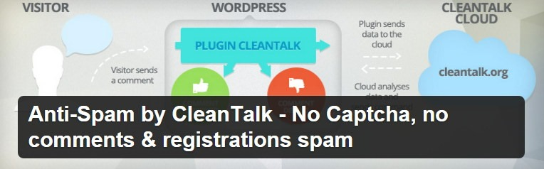 AntiSpam by CleanTalk