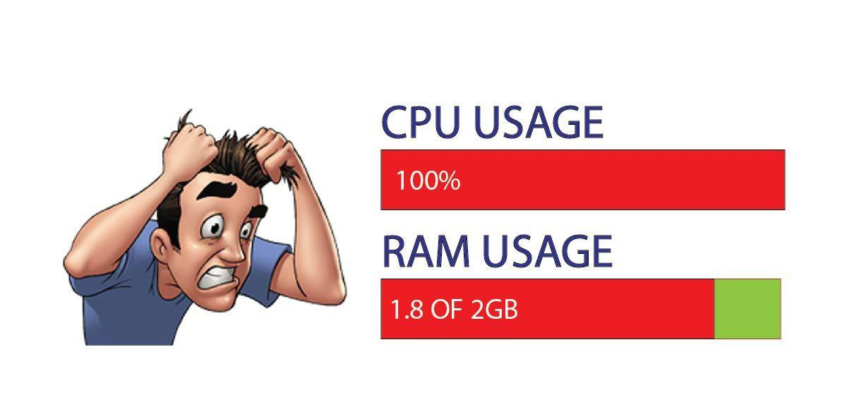 how to clear up cpu