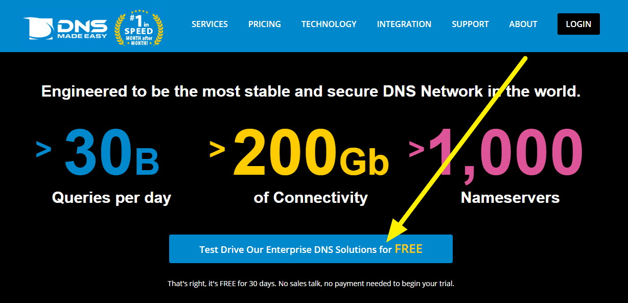 dns-made-easy-free-trial